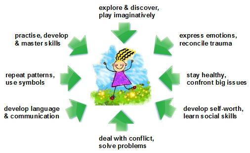 benefits-of-outdoor-play